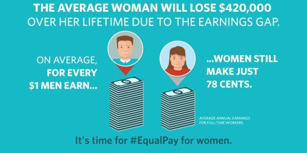 womendayEqualPay