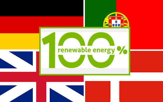 renewables in Europe